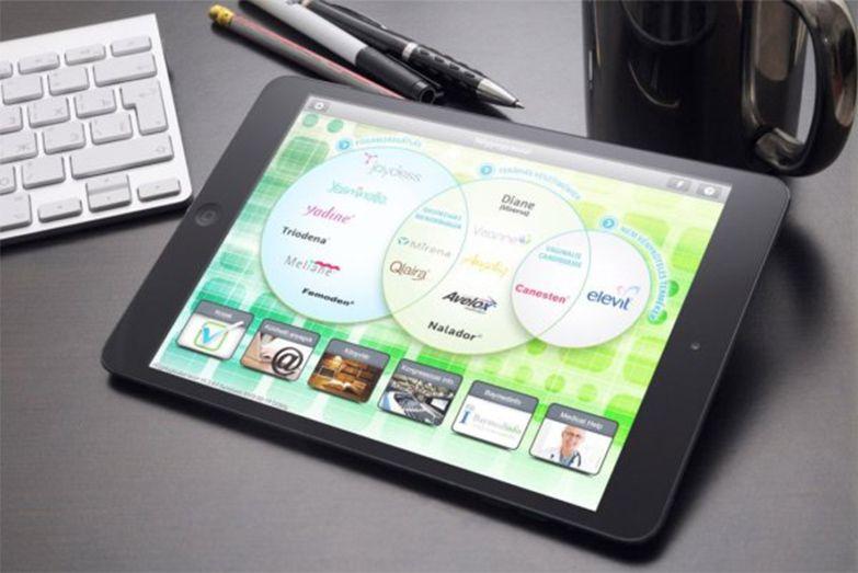 orvoslátogató TabletBizz Closed Loop Marketing rendszer