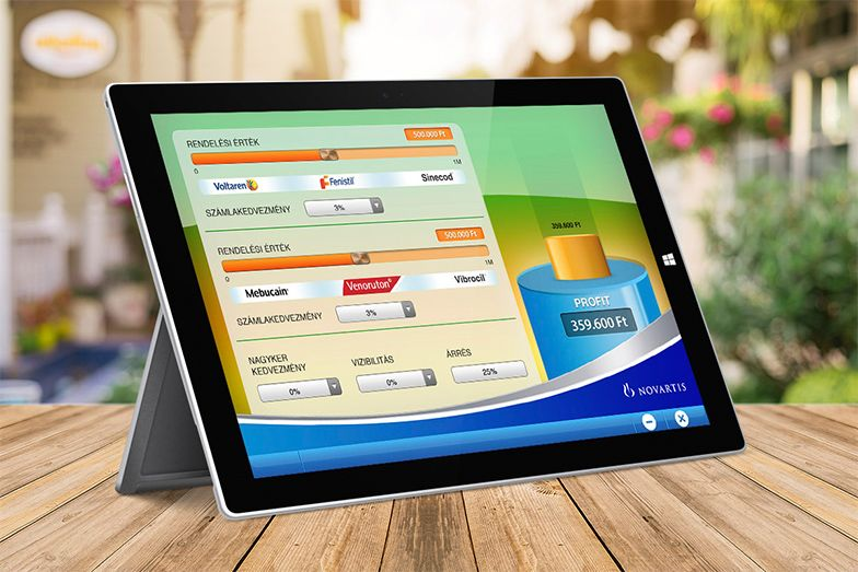 Patikalátogatói TabletBizz Closed Loop Marketing rendszer